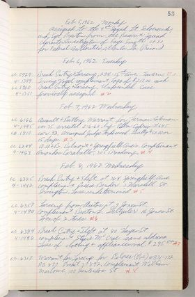 Personal Log Book of a Newark, New Jersey Police Officer, 1962-1965.