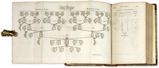 Commentaries on the Laws of England. 12th. ed. Four Volumes.