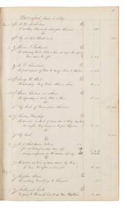Account Book, Wallingford and Rutland, Vermont, 1849-1852. Manuscript, Vermont