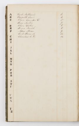 Account Book, Wallingford and Rutland, Vermont, 1849-1852.